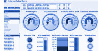 Report di business intelligence